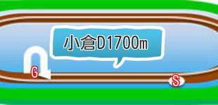 小倉ダート1700mの二次元画像